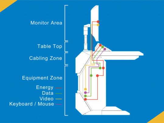 Digital-Lab-Navigator-breakdown-drawing2